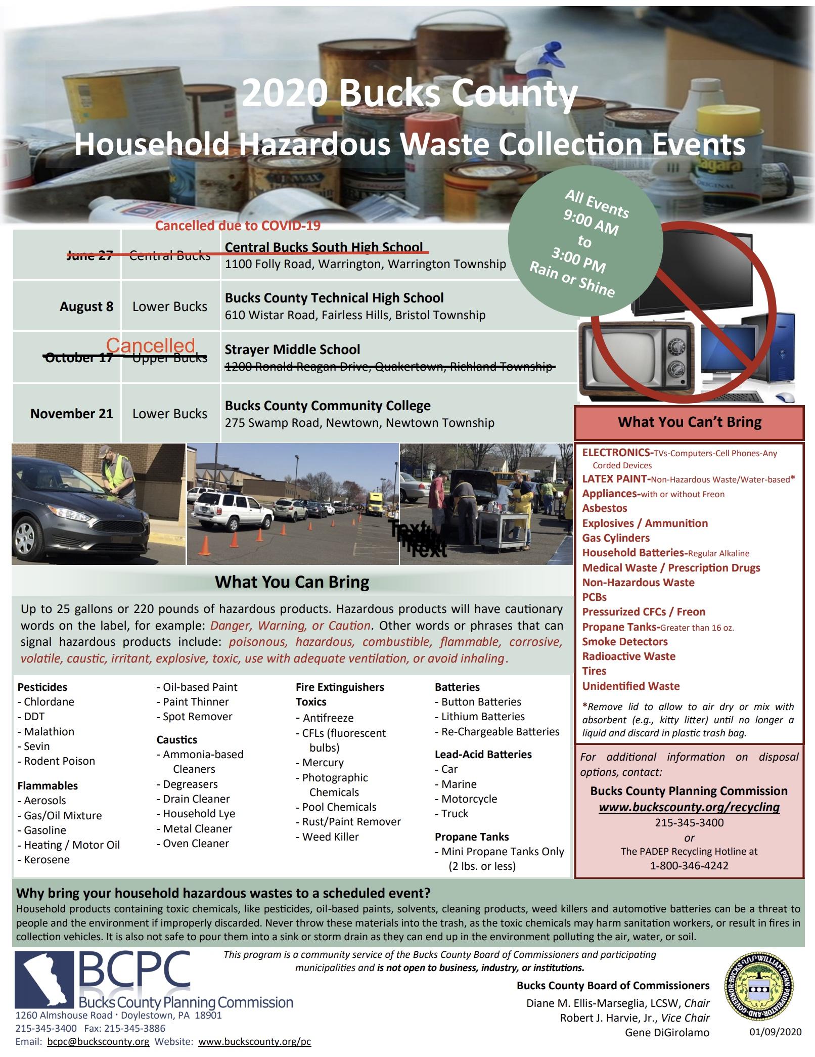 Household Hazardous Waste Collection
